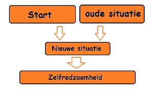 www.hfhbewindvoering.nl